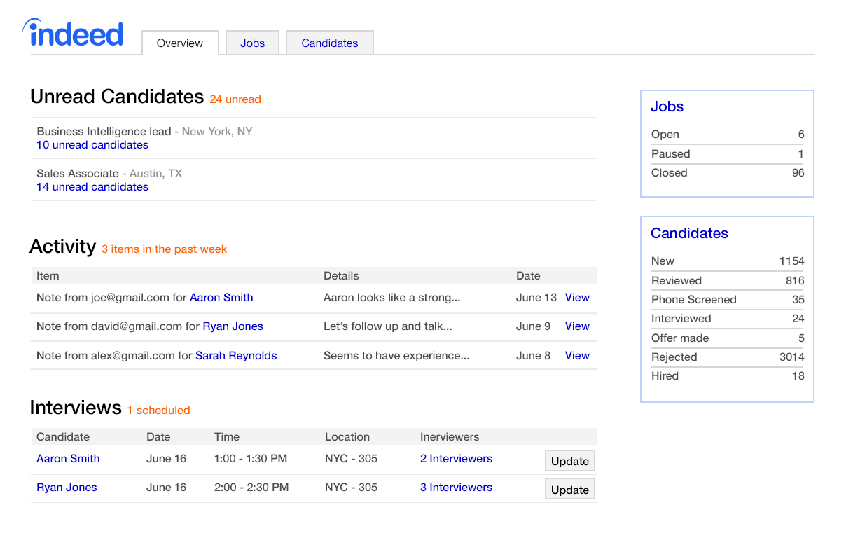 using the indeed employer dashboard to manage recruitment